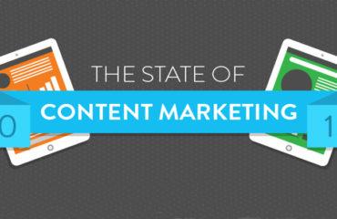 Lo stato del content marketing nel 2015
