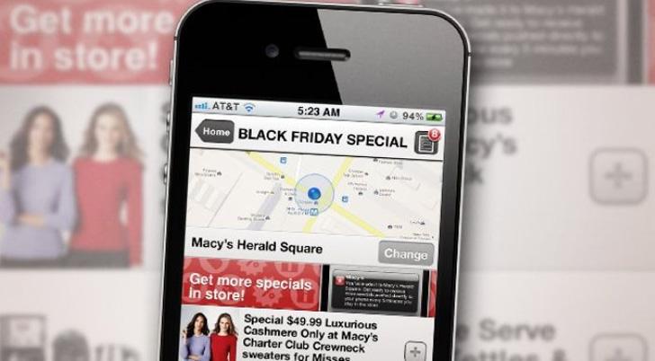 E-commerce su mobile