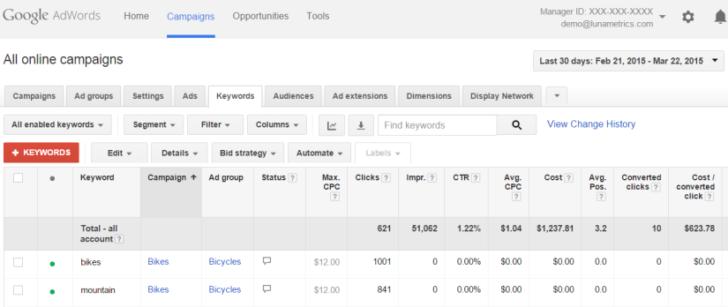 Agenzia Pay per Click: il report delle parole chiave su Adwords
