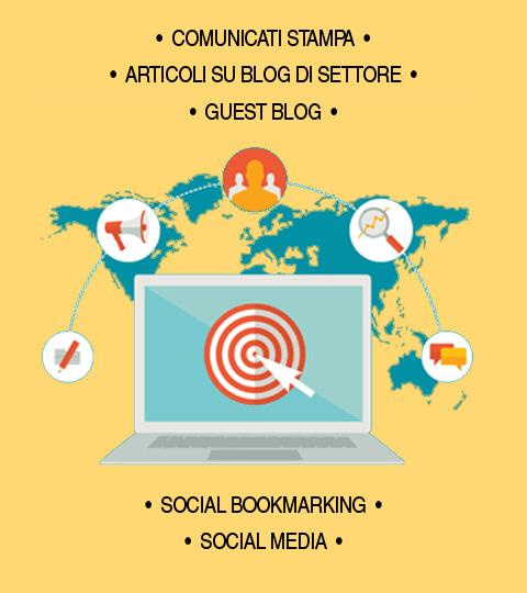 Seo per Vendere, fase 3: content marketing
