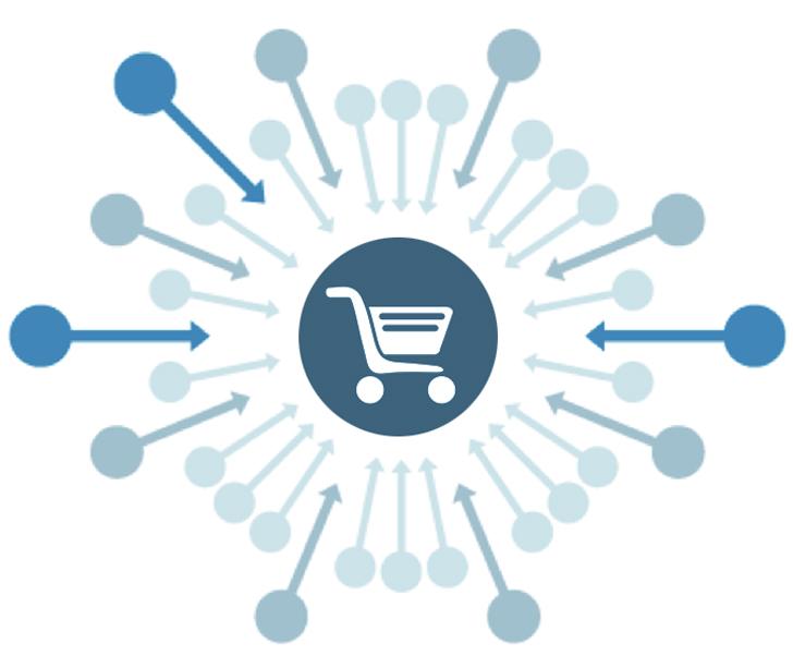 Consigli per la SEO e-commerce nella nostra guida.